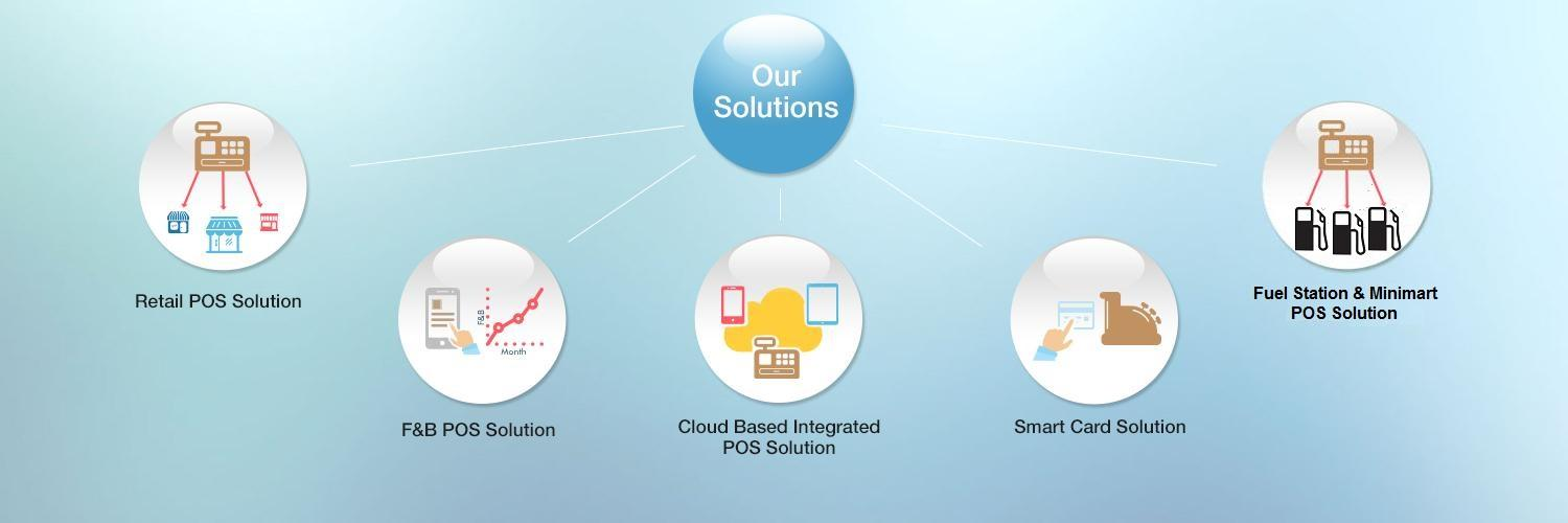 1527646945_mid_1424906046_Our-Solutions.jpg