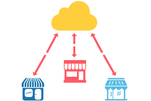 1428012122_Cloud-based-solution-equipped-to-handle-multi-retail-locations.png